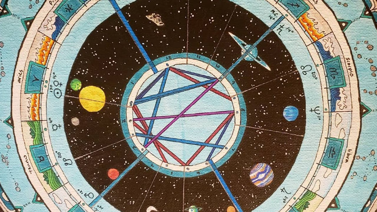 https://astronidan.com/wp-content/uploads/2019/10/what-are-benefits-of-astrology-predictions-1280x720.jpg