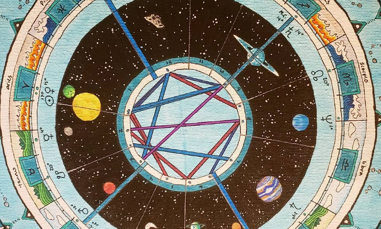 What are benefits of astrology predictions?